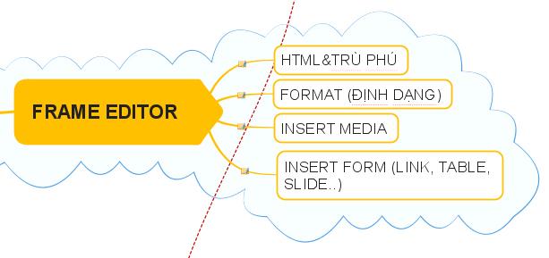 Frame Editer