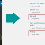 ONPAGE WP 8: Tối ưu SEO Heading 1 (H1) cho Bài viết, Page cho WordPress