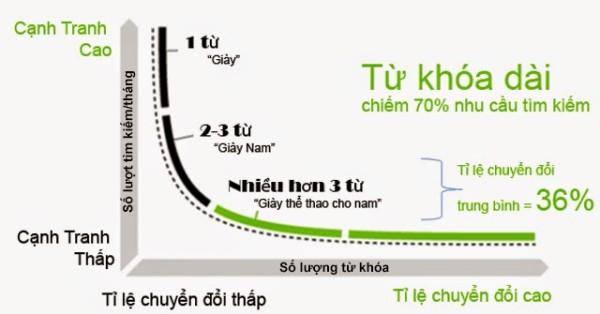 cong-ty-seo