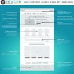 Nguyên lý lựa chọn Landing Page cho bố cục nội dung toàn trang