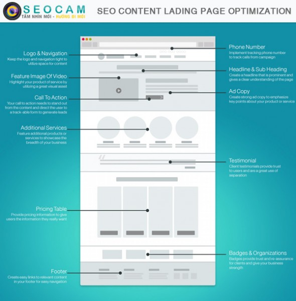 seo-content-lading-page-optimization