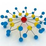 Link Building – Kỹ thuật Xây dựng liên kết theo mô hình đơn cấp
