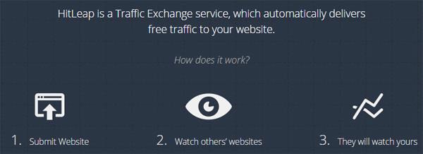 9 Công Cụ (tools) Tăng Traffic cho Website tuyệt vời nhất